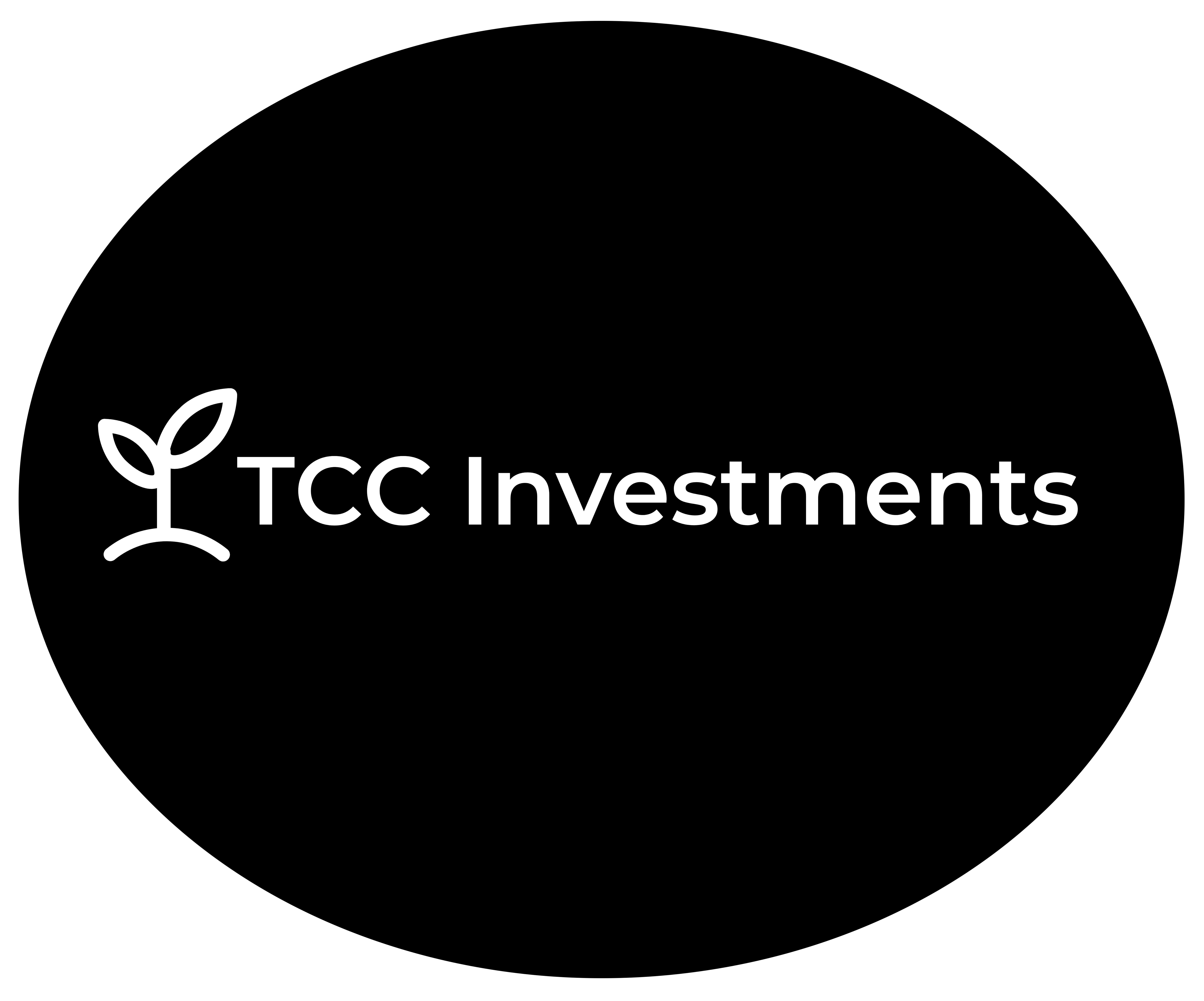 TCC Investments Block Impulse